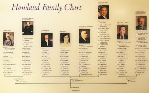 A picture and diagram of the Howland Family Chart consisting of the ancestors of mormon prophet Joseph Smith.